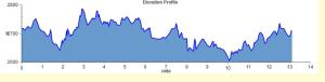 Bethel Half Elevation Profile